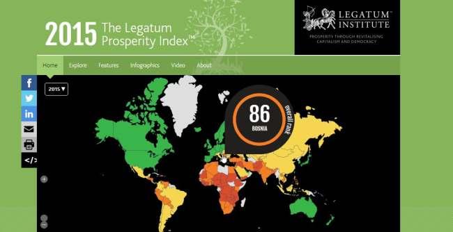 Legatum institut - lista prosperiteta