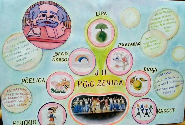 Obrazovanje za demokratiju i ljudska prava CIVITAS i ove godine podržalo je projekte mobilnih igraonica za djecu predškolske dobi