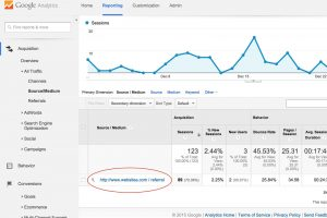 Google Analytics – analiza posjeta, prometa na web stranici